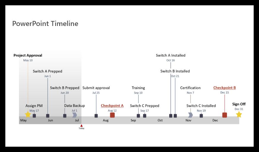 Office Timeline PowerPoint